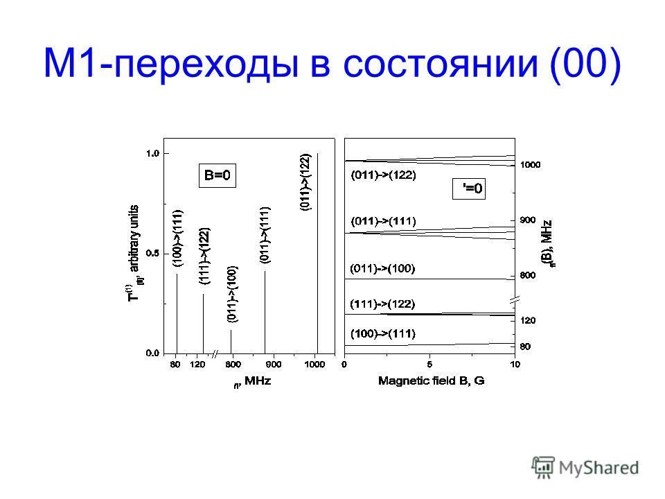 М1-переходы в состоянии (00)