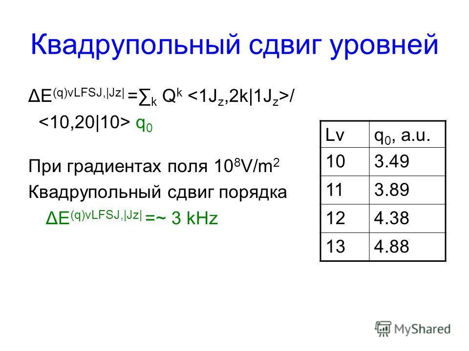 Квадрупольный сдвиг уровней ΔE (q)vLFSJ,|Jz| = k Q k / q 0 При градиентах поля 10 8 V/m 2 Квадрупольный сдвиг порядка ΔE (q)vLFSJ,|Jz| =~ 3 kHz Lvq 0, a.u. 103.49 113.89 124.38 134.88