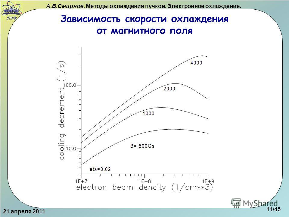 А.В.Смирнов. Методы охлаждения пучков. Электронное охлаждение. Зависимость скорости охлаждения от магнитного поля 21 апреля 2011 11/45