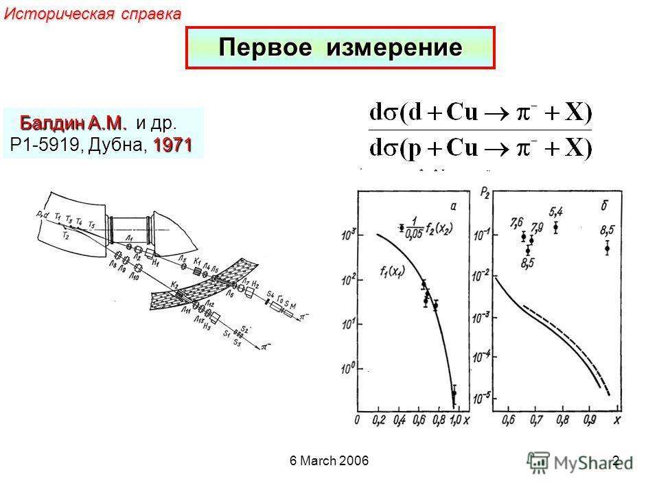 6 March 20062 Первое измерение Балдин А.М. и др. Р1-5919, Дубна, 1971 Историческая справка