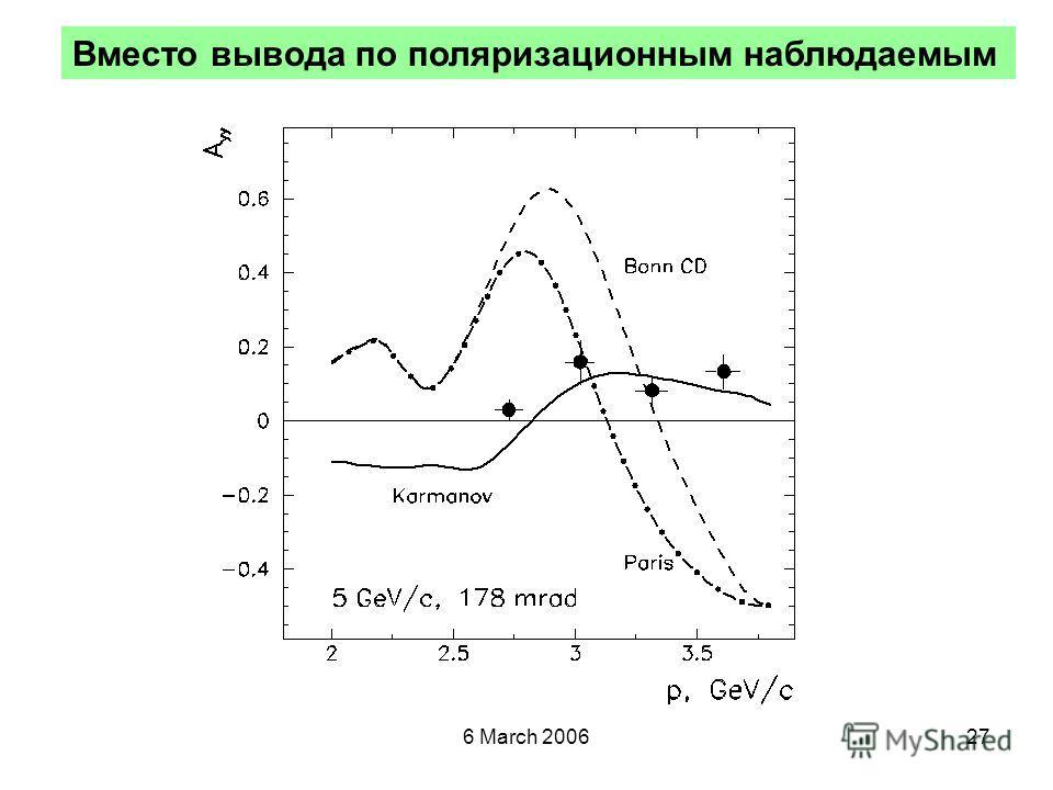 6 March 200627 Вместо вывода по поляризационным наблюдаемым