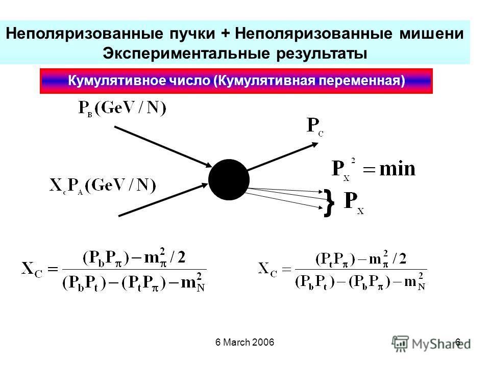 6 March 20066 Неполяризованные пучки + Неполяризованные мишени Экспериментальные результаты Кумулятивное число (Кумулятивная переменная) }