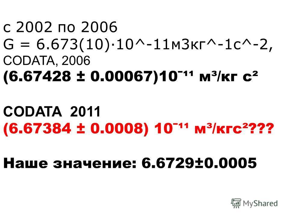с 2002 по 2006 G = 6.673(10)·10^-11м3кг^-1c^-2, CODATA, 2006 (6.67428 ± 0.00067)10ˉ¹¹ м³/кг с² CODATA 2011 (6.67384 ± 0.0008) 10ˉ¹¹ м³/кгс²??? Наше значение: 6.6729±0.0005