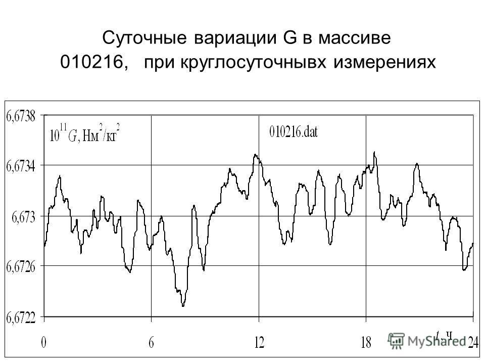 Суточные вариации G в массиве 010216, при круглосуточнывх измерениях