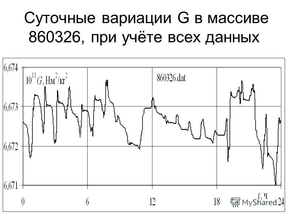 Суточные вариации G в массиве 860326, при учёте всех данных