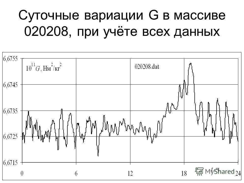 Суточные вариации G в массиве 020208, при учёте всех данных