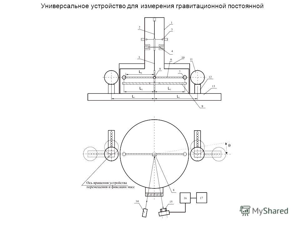 Универсальное устройство для измерения гравитационной постоянной