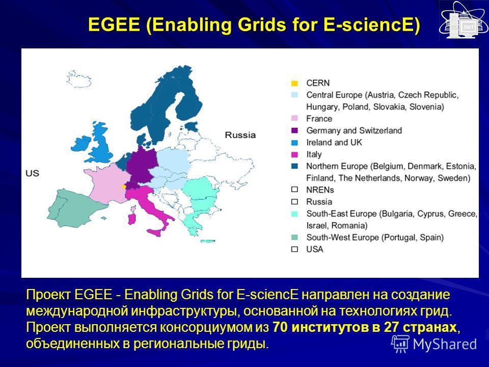 Проект EGEE - Enabling Grids for E-sciencE направлен на создание международной инфраструктуры, основанной на технологиях грид. Проект выполняется консорциумом из 70 институтов в 27 странах, объединенных в региональные гриды. EGEE (Enabling Grids for