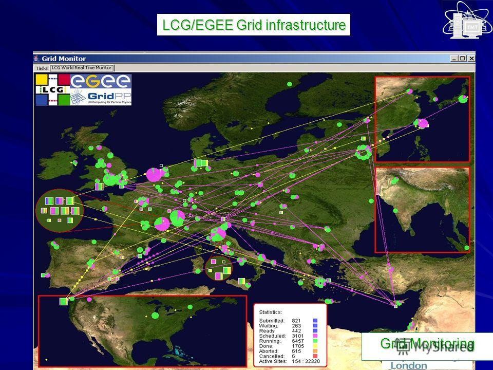 LCG/EGEE Grid infrastructure Grid Monitoring