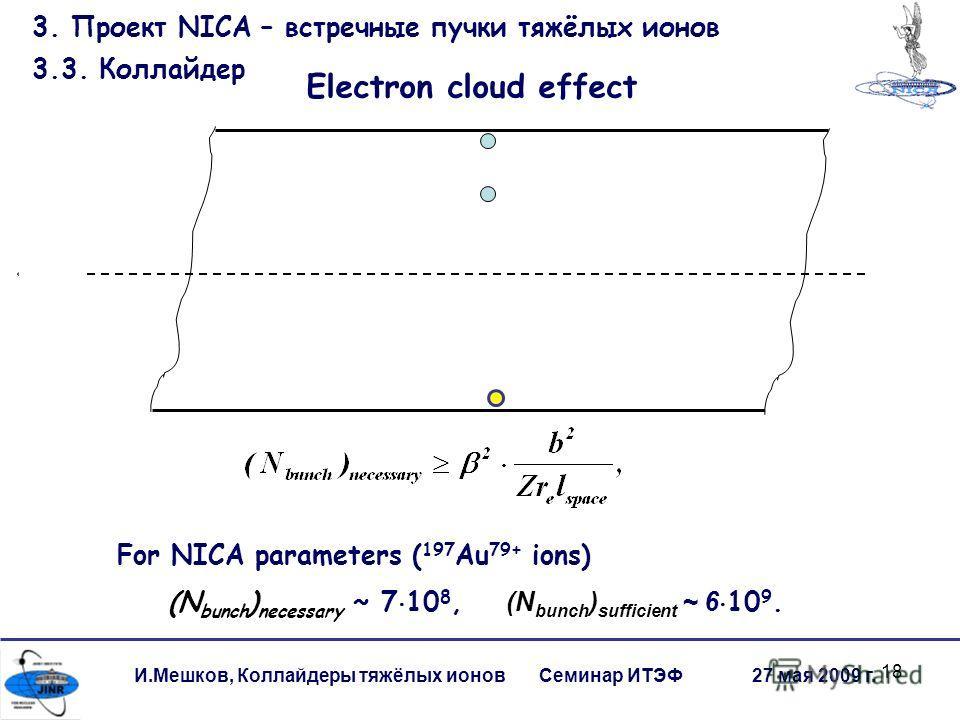 18 И.Мешков, Коллайдеры тяжёлых ионов Семинар ИТЭФ 27 мая 2009 г. 3. Проект NICA – встречные пучки тяжёлых ионов 3.3. Коллайдер Electron cloud effect For NICA parameters ( 197 Au 79+ ions) (N bunch ) necessary ~ 7 10 8, (N bunch ) sufficient ~ 6 10 9