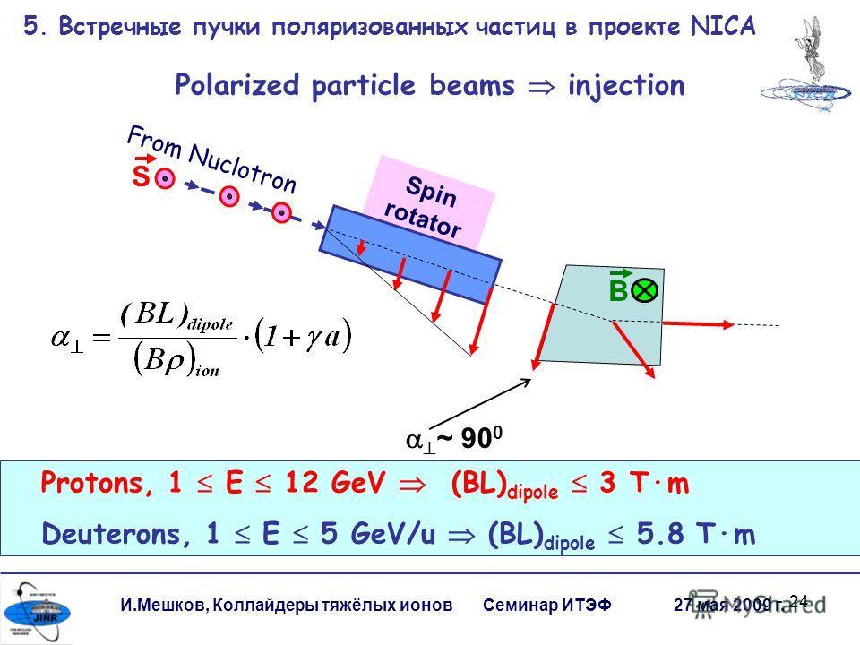 24 From Nuclotron S Protons, 1 E 12 GeV (BL) dipole 3 Tm Deuterons, 1 E 5 GeV/u (BL) dipole 5.8 Tm Spin rotator B ~ 90 0 И.Мешков, Коллайдеры тяжёлых ионов Семинар ИТЭФ 27 мая 2009 г. Polarized particle beams injection 5. Встречные пучки поляризованн