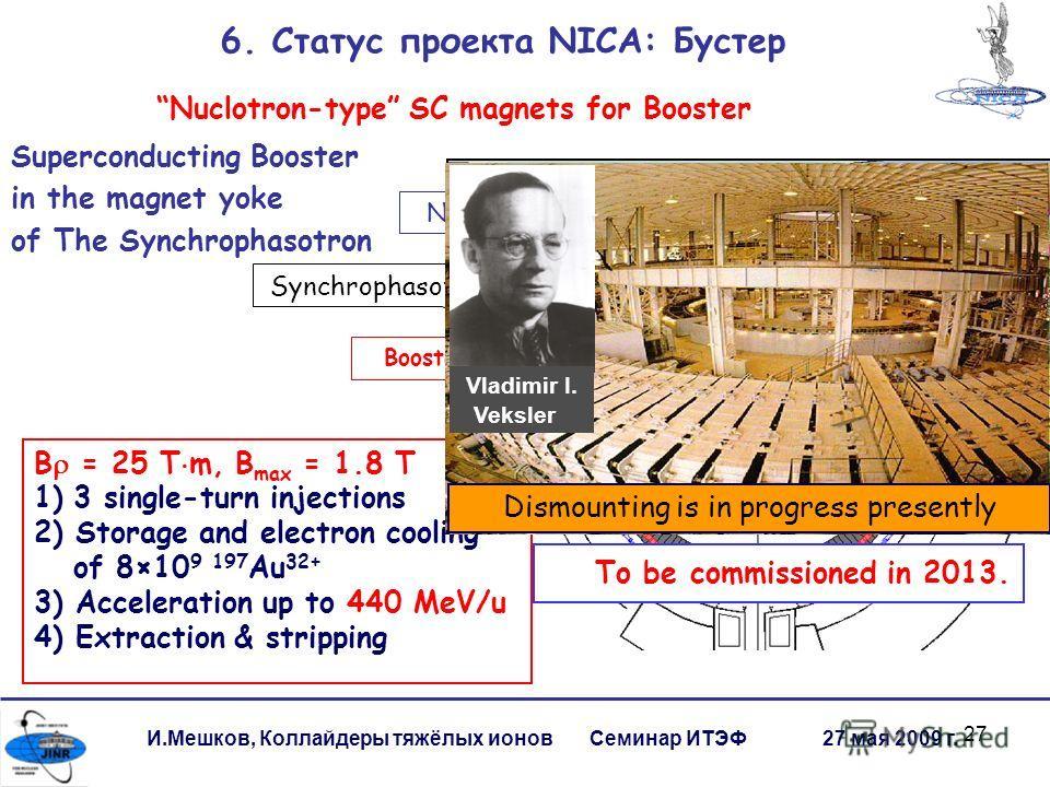 27 И.Мешков, Коллайдеры тяжёлых ионов Семинар ИТЭФ 27 мая 2009 г. 6. Статус проекта NICA: Бустер Superconducting Booster in the magnet yoke of The Synchrophasotron Synchrophasotron yoke B = 25 T m, B max = 1.8 T 1)3 single-turn injections 2) Storage