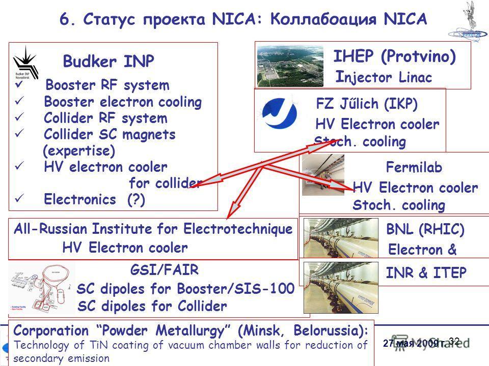 32 BNL (RHIC) Electron & Stoch. Cooling Budker INP Booster RF system Booster electron cooling Collider RF system Collider SC magnets (expertise) HV electron cooler for collider Electronics (?) IHEP (Protvino) I njector Linac FZ Jűlich (IKP) HV Electr