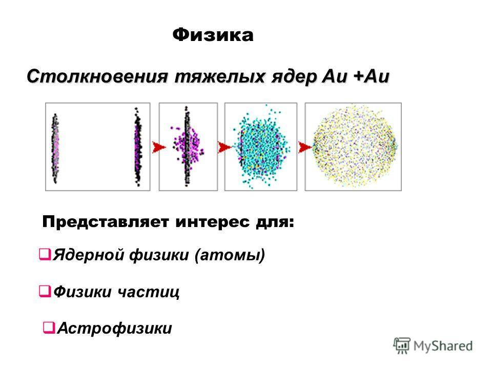 Физика Столкновения тяжелых ядер Au +Au Представляет интерес для: Ядерной физики (атомы) Физики частиц Астрофизики
