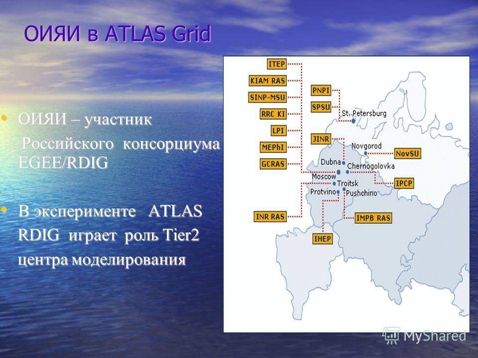 ОИЯИ в ATLAS Grid ОИЯИ – участник ОИЯИ – участник Российского консорциума EGEE/RDIG Российского консорциума EGEE/RDIG В эксперименте ATLAS В эксперименте ATLAS RDIG играет роль Tier2 RDIG играет роль Tier2 центра моделирования центра моделирования