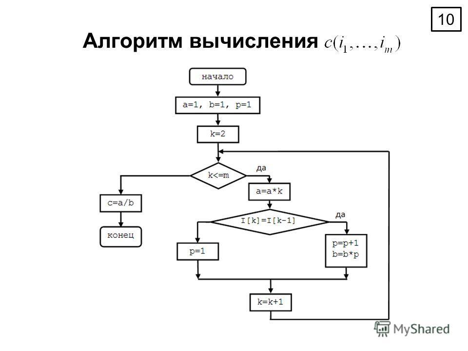 Алгоритм вычисления 10
