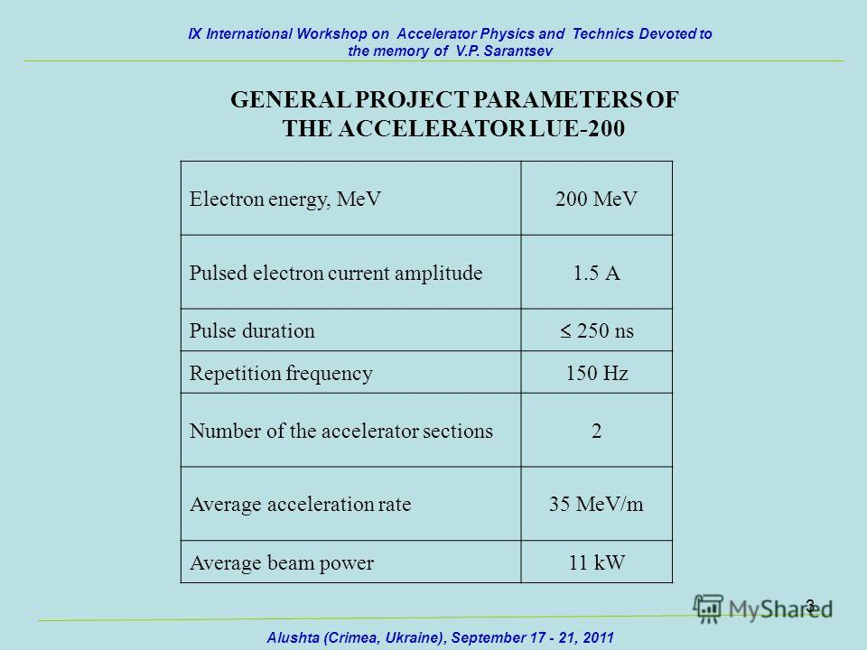 3 GENERAL PROJECT PARAMETERS OF THE ACCELERATOR LUE-200 Electron energy, MeV200 MeV Pulsed electron current amplitude1.5 А Pulse duration 250 ns Repetition frequency150 Hz Number of the accelerator sections2 Average acceleration rate35 MeV/m Average