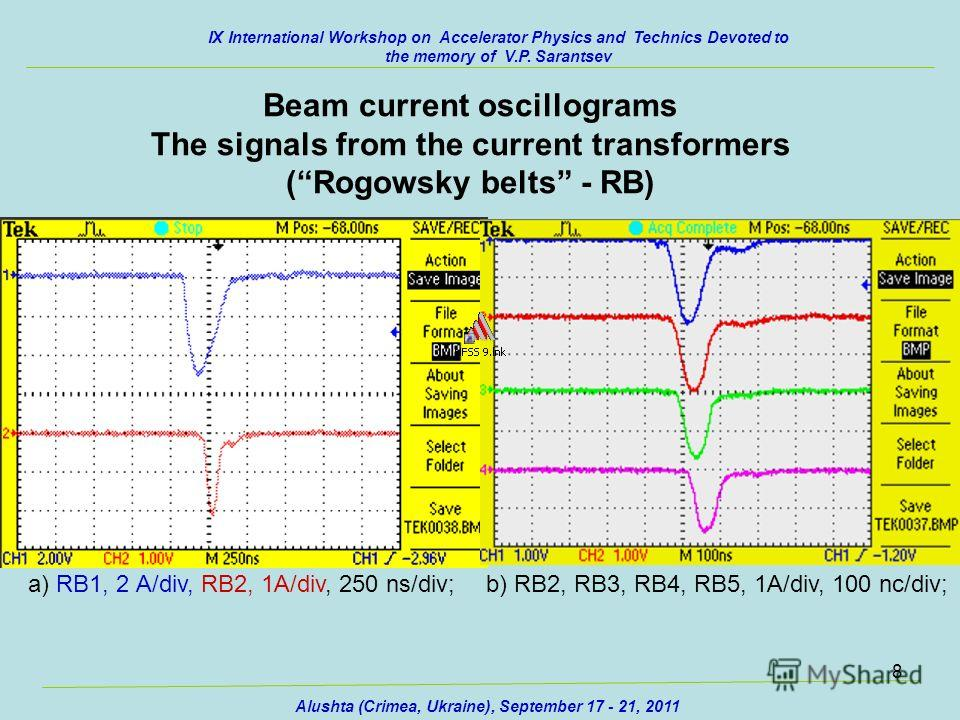 8 Beam current oscillograms The signals from the current transformers (Rogowsky belts - RB) а) RB1, 2 А/div, RB2, 1А/div, 250 ns/div;b) RB2, RB3, RB4, RB5, 1А/div, 100 nс/div; IX International Workshop on Accelerator Physics and Technics Devoted to t