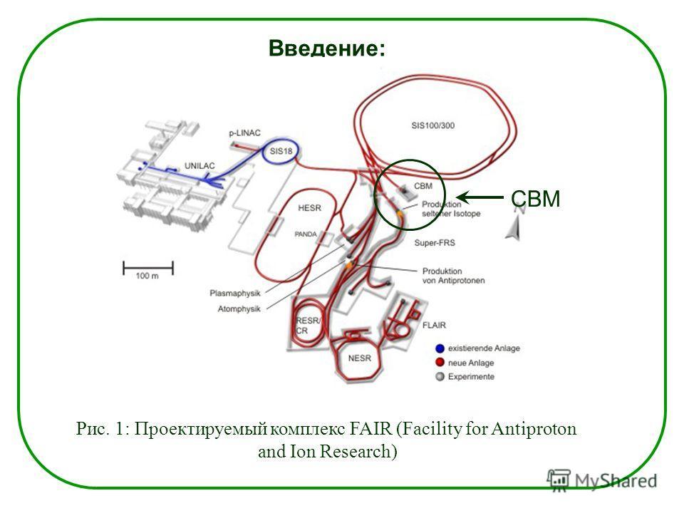 Введение: Рис. 1: Проектируемый комплекс FAIR (Facility for Antiproton and Ion Research) CBM
