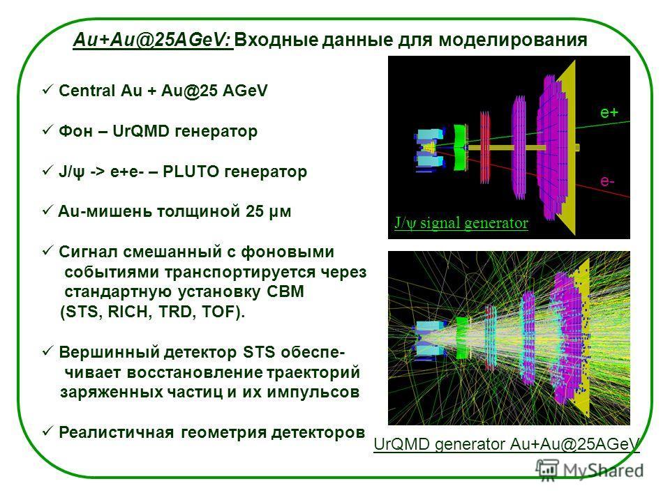 UrQMD generator Au+Au@25AGeV Central Au + Au@25 AGeV Фон – UrQMD генератор J/ψ -> e+e- – PLUTO генератор Au-мишень толщиной 25 μм Сигнал смешанный с фоновыми событиями транспортируется через стандартную установку СВМ (STS, RICH, TRD, TOF). Вершинный