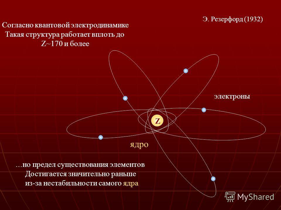ядро электроны Z Э. Резерфорд (1932) Согласно квантовой электродинамике Такая структура работает вплоть до Z~170 и более … но предел существования элементов Достигается значительно раньше из-за нестабильности самого ядра