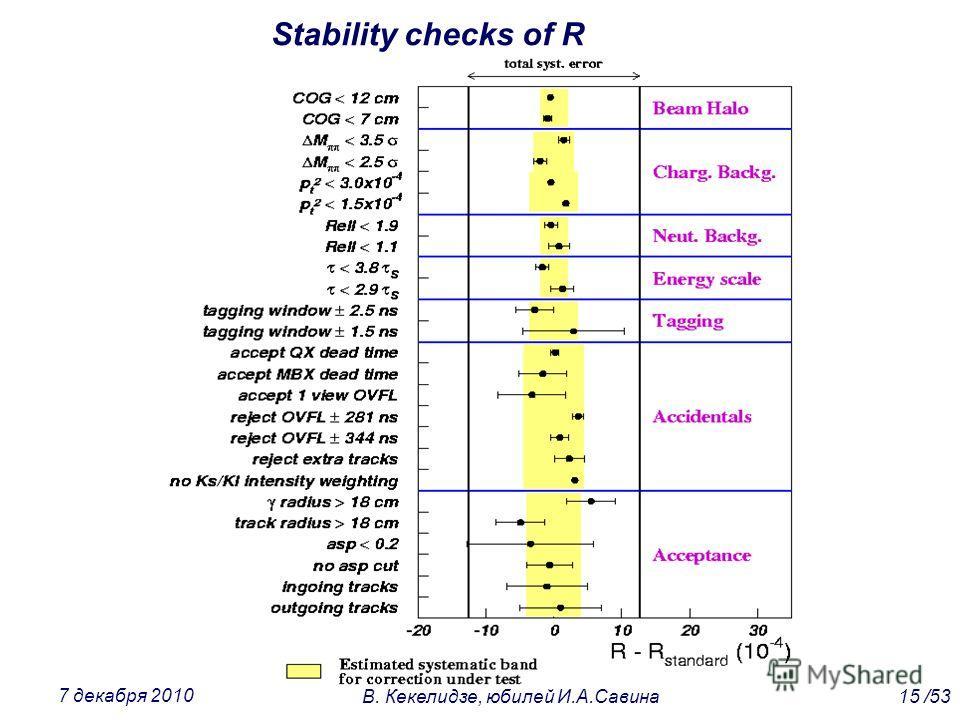 Stability checks of R 15 /53В. Кекелидзе, юбилей И.А.Савина 7 декабря 2010