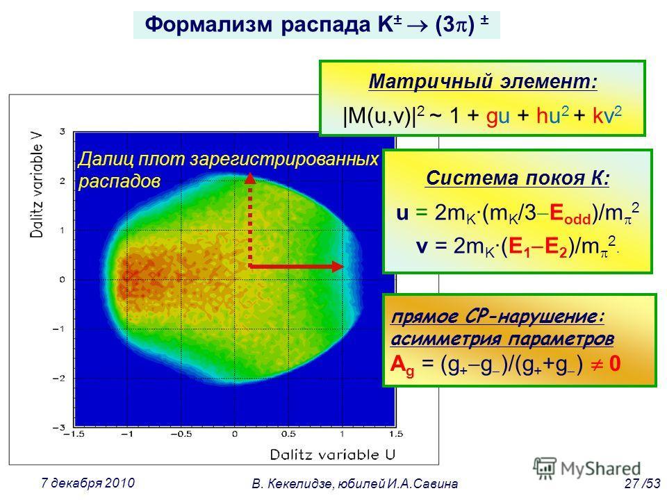 Формализм распада K ± (3 ) ± Матричный элемент: |M(u,v)| 2 ~ 1 + gu + hu 2 + kv 2 Система покоя К: u = 2m K (m K /3 E odd )/m 2 v = 2m K (E 1 E 2 )/m 2. прямое CP-нарушение: асимметрия параметров A g = (g + g )/(g + +g ) 0 Далиц плот зарегистрированн