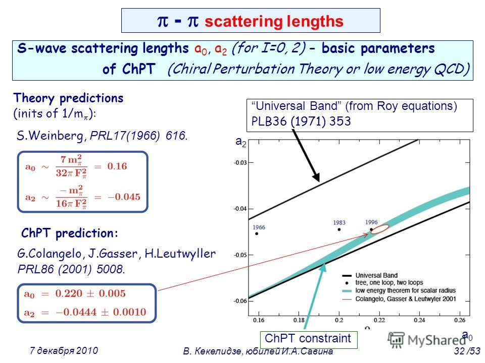 - scattering lengths Universal Band (from Roy equations) PLB36 (1971) 353 ChPT constraint a0a0 a2a2 S-wave scattering lengths a 0, a 2 (for I=0, 2) - basic parameters of ChPT (Chiral Perturbation Theory or low energy QCD) Theory predictions (inits of