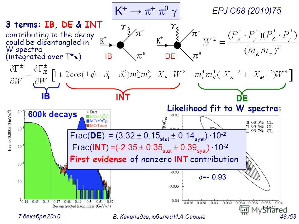 IB INT DE K 3 terms: IB, DE & INT contributing to the decay could be disentangled in W spectra (integrated over T* ) IBDE 48 /53В. Кекелидзе, юбилей И.А.Савина 7 декабря 2010 EPJ C68 (2010)75 600k decays =- 0.93 Likelihood fit to W spectra: Frac(DE)