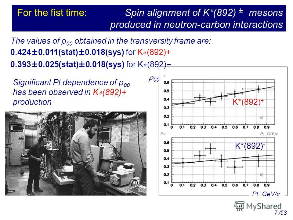 For the fist time: Spin alignment of K*(892) ± mesons produced in neutron-carbon interactions K*(892) + K*(892) - Pt, GeV/c 00 The values of ρ 00 obtained in the transversity frame are: 0.424±0.011(stat)±0.018(sys) for K (892)+ 0.393±0.025(stat)±0.01