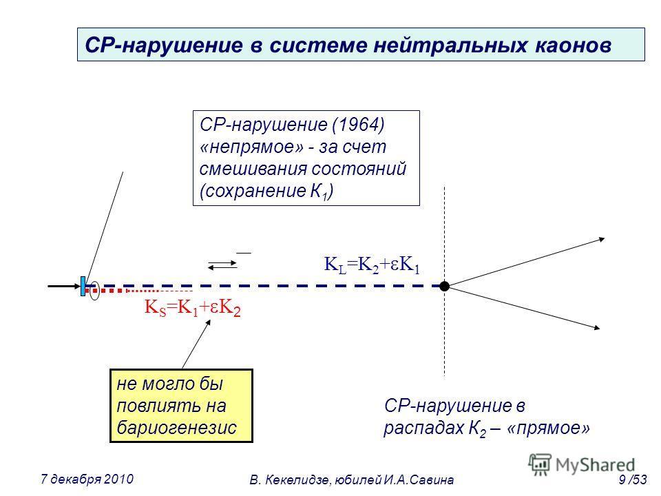 СР-нарушение в системе нейтральных каонов PK0K0 K0K0 K0K0 K S =K 1 + 2 K L =K 2 + СР-нарушение в распадах К 2 – «прямое» inout in out СР-нарушение (1964) «непрямое» - за счет смешивания состояний (сохранение К 1 ) не могло бы повлиять на бариогенезис