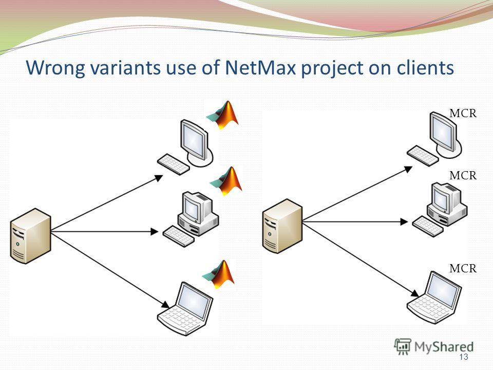 Wrong variants use of NetMax project on clients 13 MCR