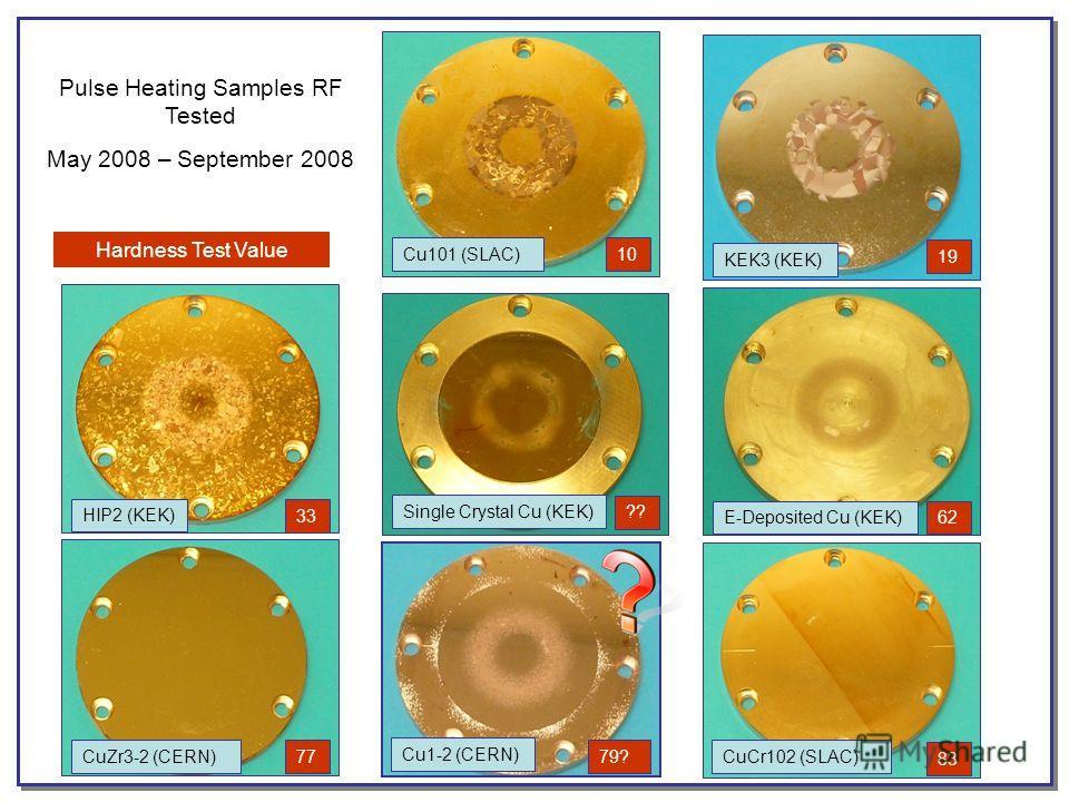Pulse Heating Samples RF Tested May 2008 – September 2008 HIP2 (KEK) 33 E-Deposited Cu (KEK)62 Single Crystal Cu (KEK) ?? KEK3 (KEK) 19 Cu101 (SLAC)10 CuZr3-2 (CERN)77 CuCr102 (SLAC) 83 Hardness Test Value Cu1-2 (CERN) 79?