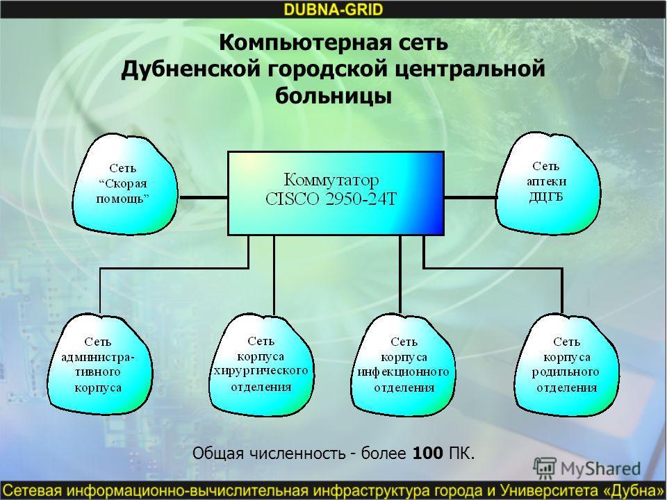 Компьютерная сеть Дубненской городской центральной больницы Общая численность - более 100 ПК.