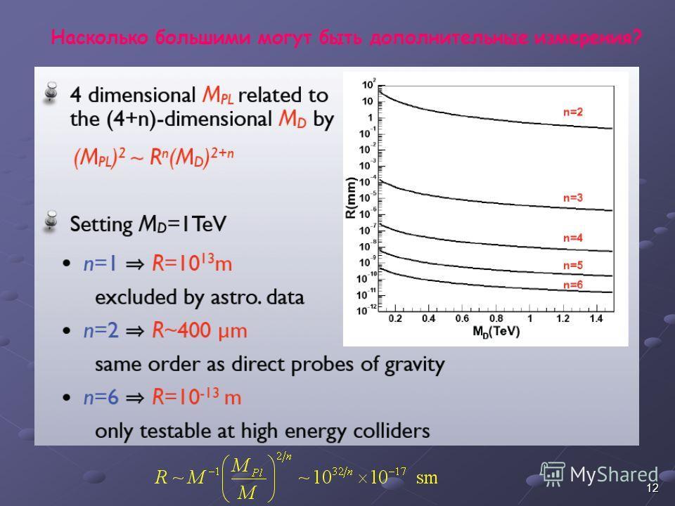 12 Насколько большими могут быть дополнительные измерения?