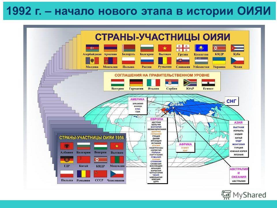 1992 г. – начало нового этапа в истории ОИЯИ
