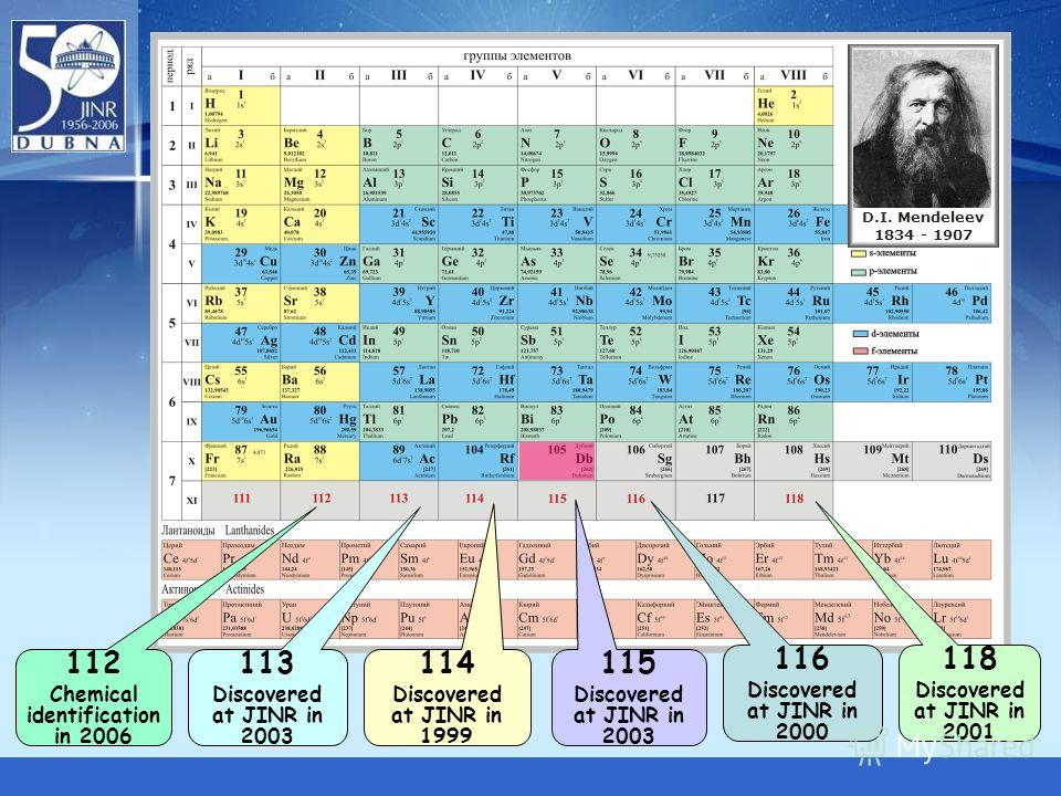 D.I. Mendeleev 1834 - 1907 114 Discovered at JINR in 1999 115 Discovered at JINR in 2003 118 Discovered at JINR in 2001 113 Discovered at JINR in 2003 116 Discovered at JINR in 2000 112 Chemical identification in 2006