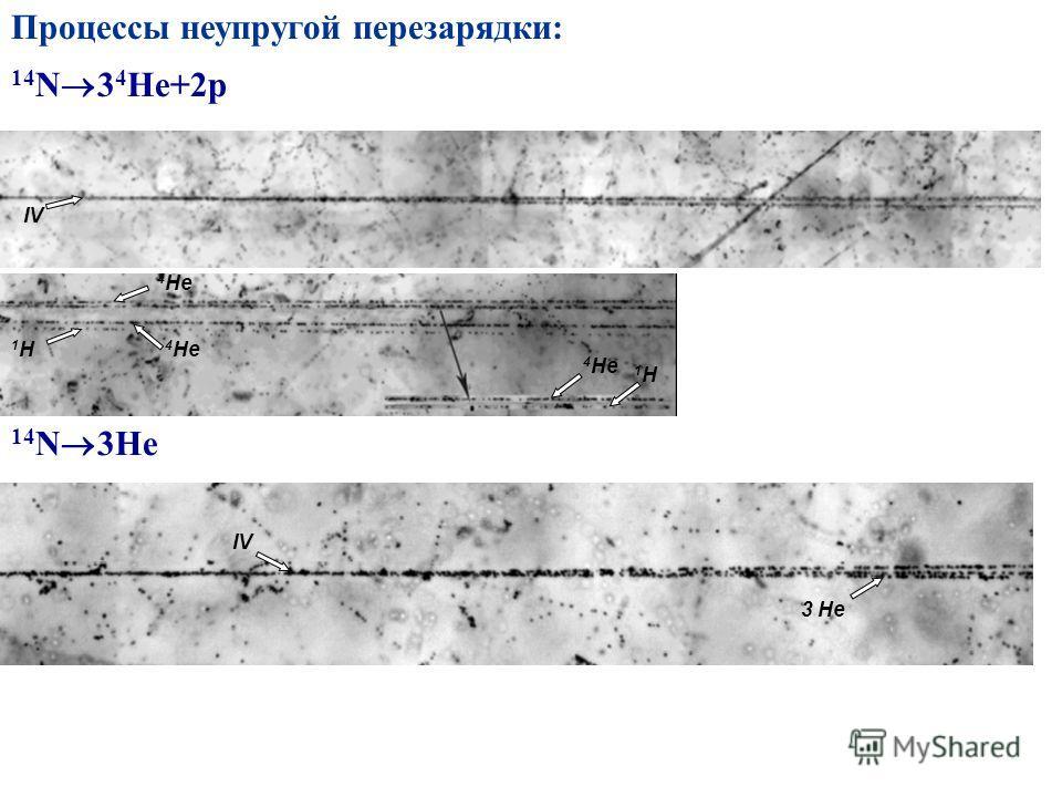 Процессы неупругой перезарядки: 14 N 3 4 He+2p 4 He 1H1H 1H1H 14 N 3He IV 3 He IV