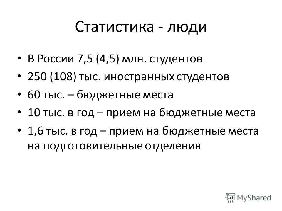 Статистика - люди В России 7,5 (4,5) млн. студентов 250 (108) тыс. иностранных студентов 60 тыс. – бюджетные места 10 тыс. в год – прием на бюджетные места 1,6 тыс. в год – прием на бюджетные места на подготовительные отделения