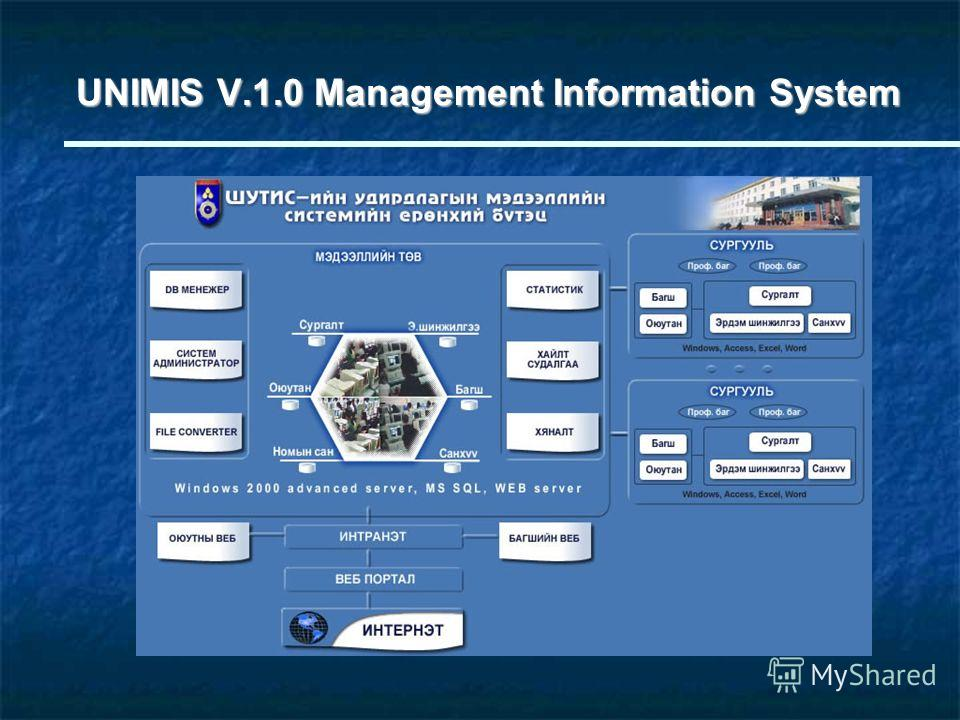 UNIMIS V.1.0 Management Information System