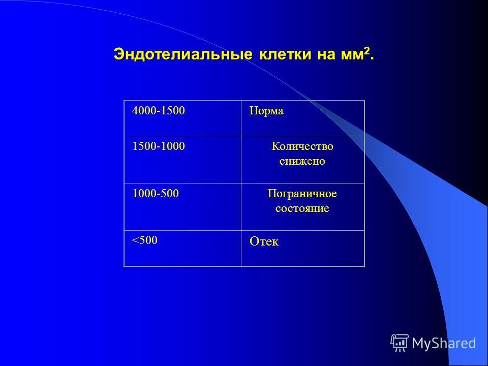 Эндотелиальные клетки на мм 2. 4000-1500Норма 1500-1000Количество снижено 1000-500Пограничное состояние
