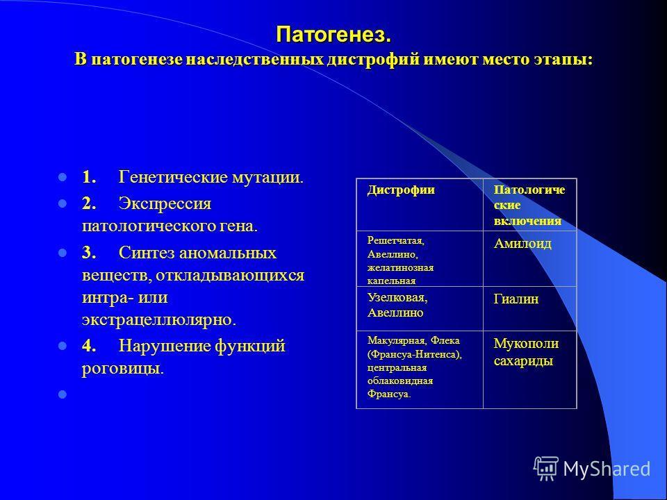Патогенез. В патогенезе наследственных дистрофий имеют место этапы: 1. Генетические мутации. 2. Экспрессия патологического гена. 3. Синтез аномальных веществ, откладывающихся интра- или экстрацеллюлярно. 4. Нарушение функций роговицы. ДистрофииПатоло