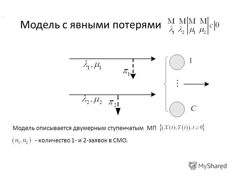 Модель с явными потерями Модель описывается двумерным ступенчатым МП. - количество 1- и 2-заявок в СМО. 3