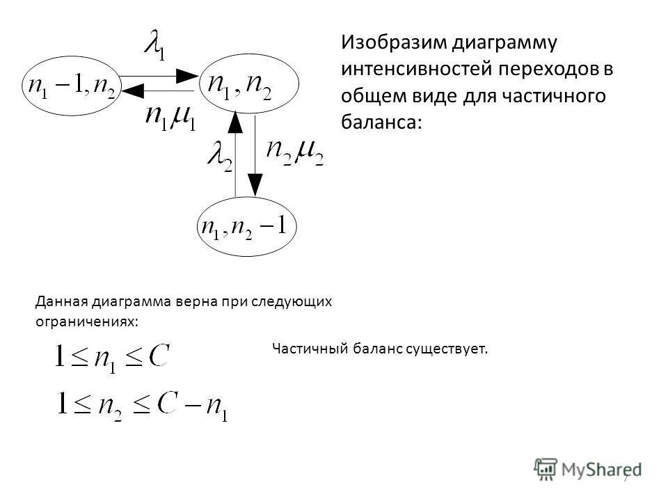 7 Изобразим диаграмму интенсивностей переходов в общем виде для частичного баланса: Данная диаграмма верна при следующих ограничениях: Частичный баланс существует.