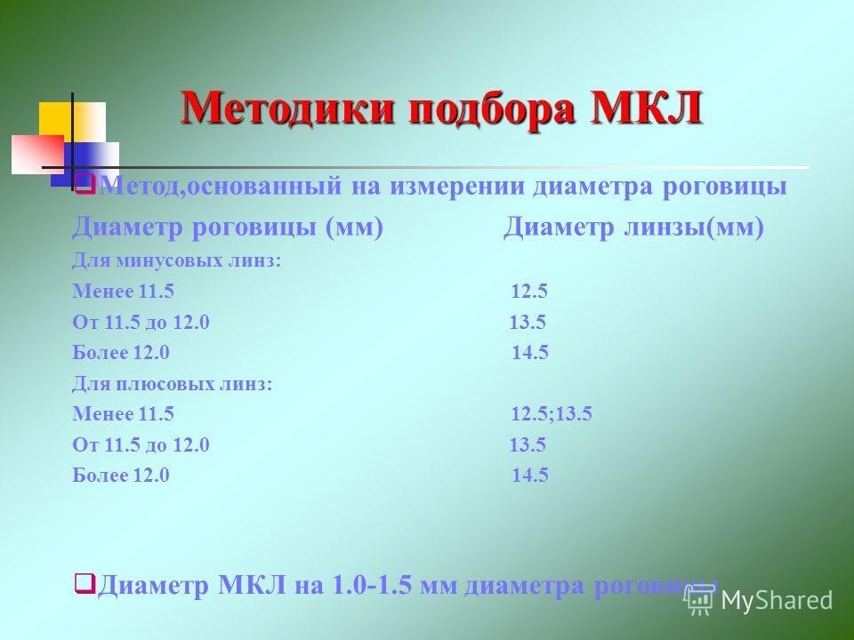 Методики подбора МКЛ Метод,основанный на измерении диаметра роговицы Диаметр роговицы (мм) Диаметр линзы(мм) Для минусовых линз: Менее 11.5 12.5 От 11.5 до 12.0 13.5 Более 12.0 14.5 Для плюсовых линз: Менее 11.5 12.5;13.5 От 11.5 до 12.0 13.5 Более 1