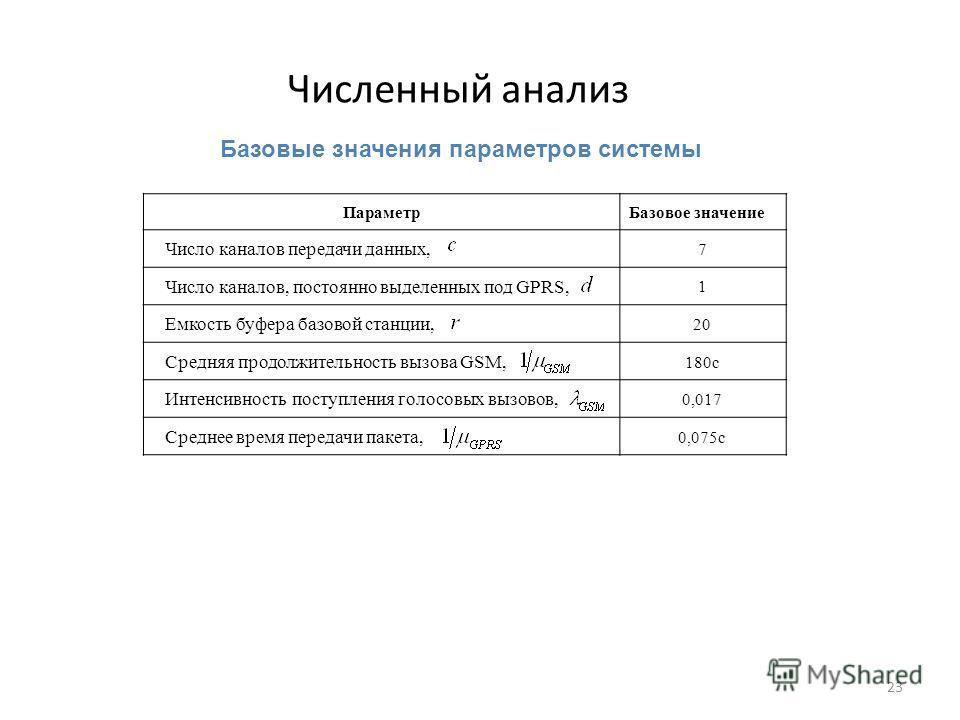 23 Численный анализ Базовые значения параметров системы ПараметрБазовое значение Число каналов передачи данных, 7 Число каналов, постоянно выделенных под GPRS, 1 Емкость буфера базовой станции, 20 Средняя продолжительность вызова GSM, 180c Интенсивно