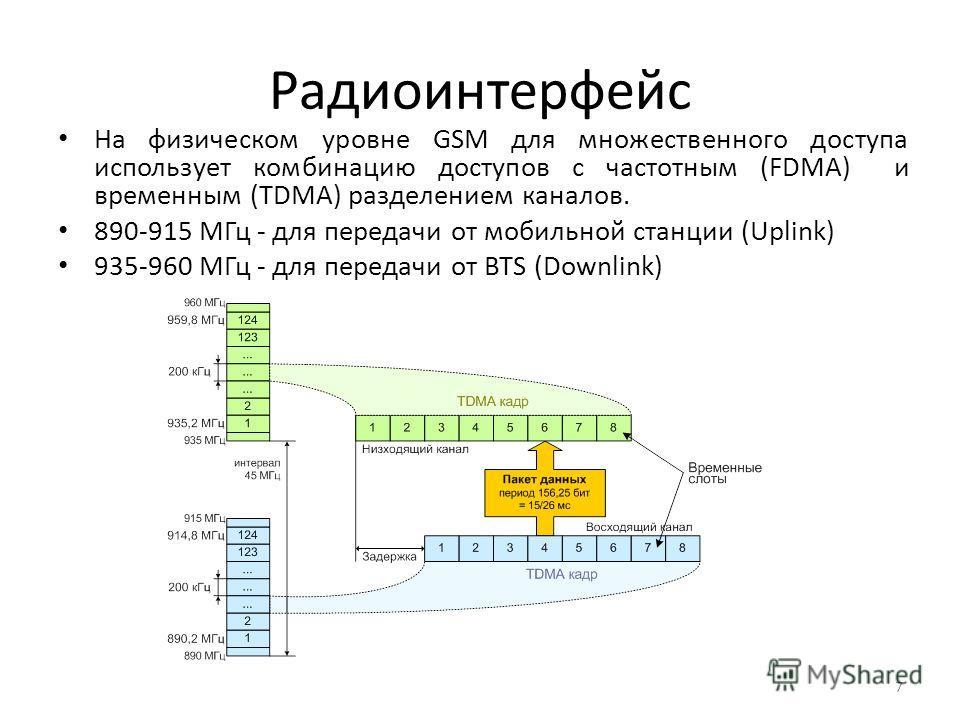 Радиоинтерфейс На физическом уровне GSM для множественного доступа использует комбинацию доступов с частотным (FDMA) и временным (TDMA) разделением каналов. 890-915 МГц - для передачи от мобильной станции (Uplink) 935-960 МГц - для передачи от BTS (D