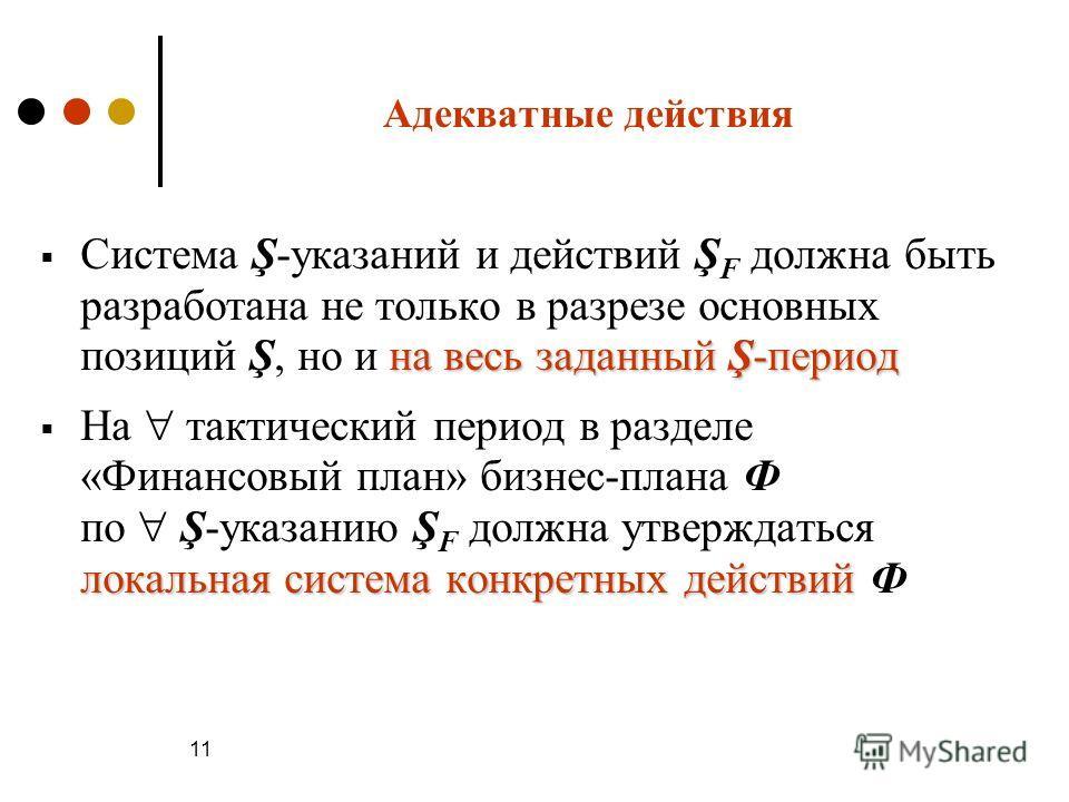11 Адекватные действия на весь заданный Ş-период Система Ş-указаний и действий Ş F должна быть разработана не только в разрезе основных позиций Ş, но и на весь заданный Ş-период локальная система конкретных действий На тактический период в разделе «Ф