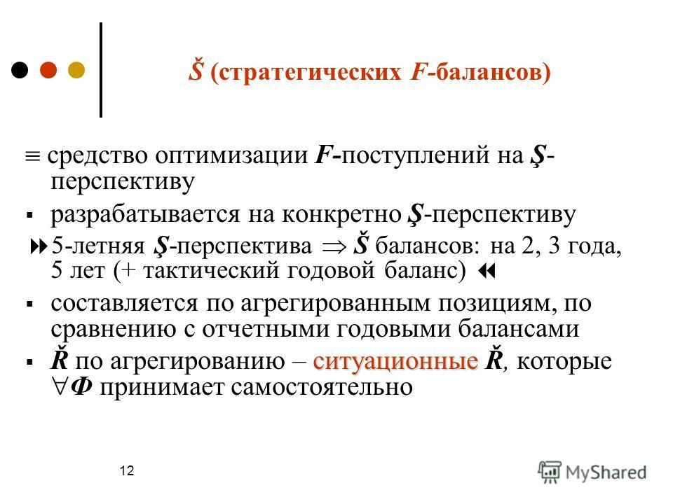 12 Š (стратегических F-балансов) средство оптимизации F-поступлений на Ş- перспективу разрабатывается на конкретно Ş-перспективу 5-летняя Ş-перспектива Š балансов: на 2, 3 года, 5 лет (+ тактический годовой баланс) составляется по агрегированным пози