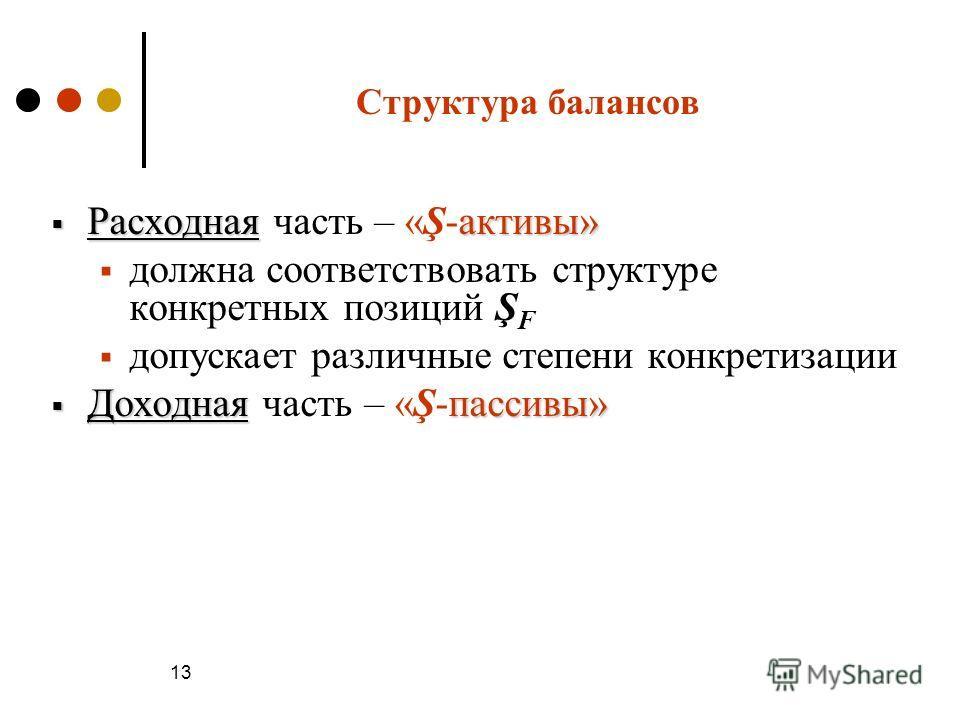 13 Структура балансов Расходнаяактивы» Расходная часть – «Ş-активы» должна соответствовать структуре конкретных позиций Ş F допускает различные степени конкретизации Доходнаяпассивы» Доходная часть – «Ş-пассивы»